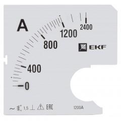 Амперметры аналоговые AMA-721 со сменными шкалами