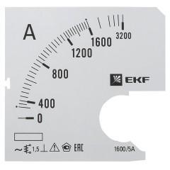 Шкала сменная для A721 1600/5А-1