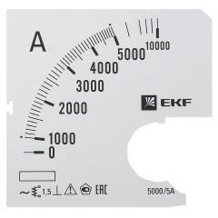 Шкала сменная для A721 5000/5А-1