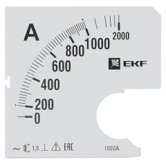 Шкала сменная для A961 1000/5А-1