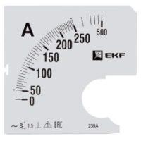 Шкала сменная для A961 250/5А-1