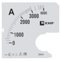 Шкала сменная для A961 3000/5А-1