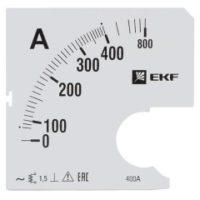 Шкала сменная для A961 400/5А-1