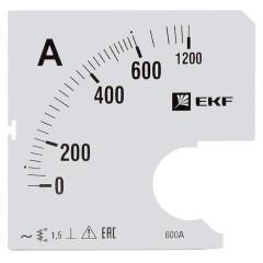 Шкала сменная для A961 600/5А-1